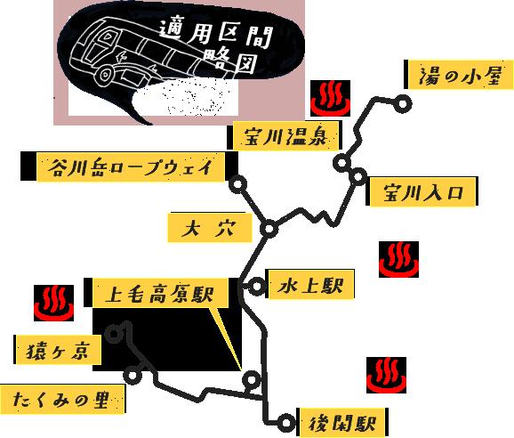 適応区間略図